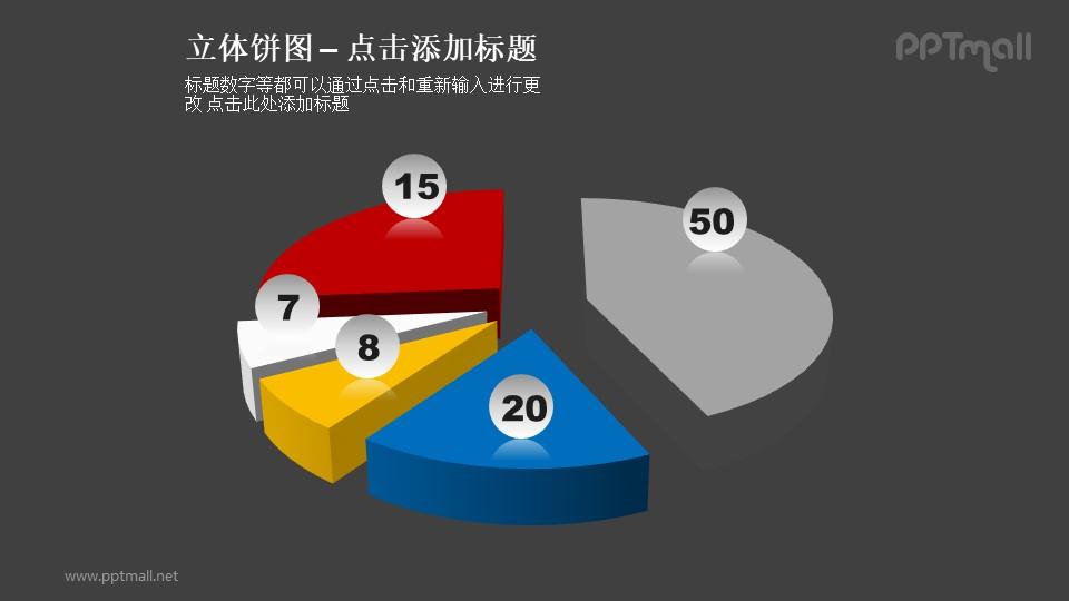 立体饼图——5部分对比关系饼状图PPT模板素材