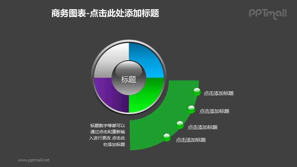 商务图表——绿色扇形图+4部分饼状图PPT图形素材