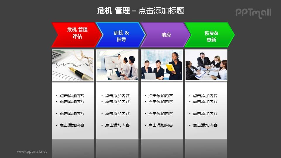 危机管理——4个箭头危机管理培训流程图PPT素材模板