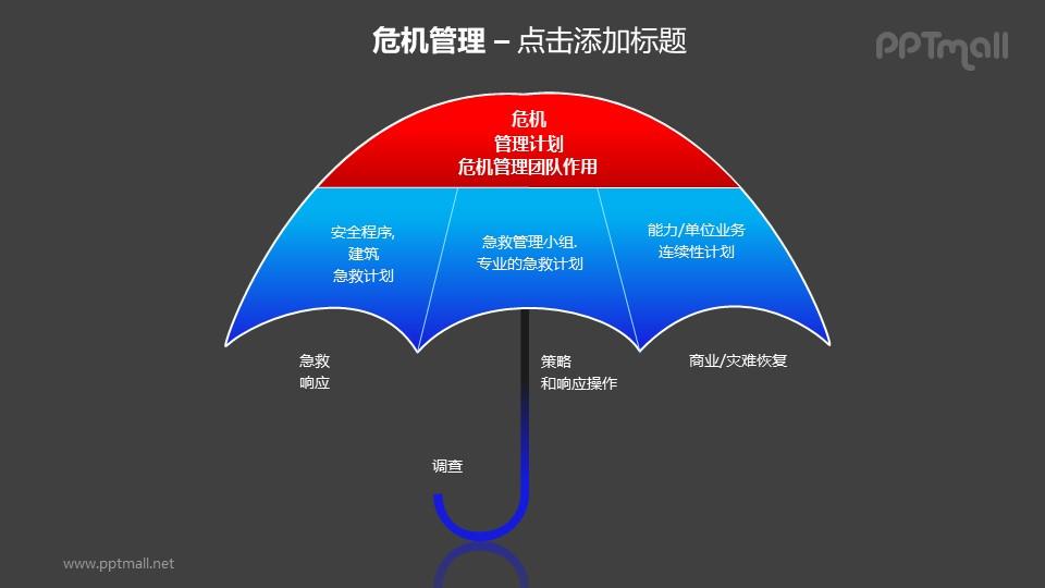 危机管理计划雨伞形状的层次关系PPT素材模板