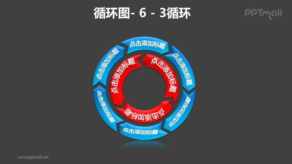 循环图——内外双循环PPT素材模板
