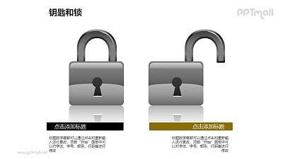 打开的锁+闭合的锁PPT素材模板