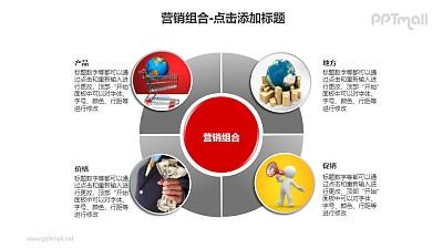 """营销组合——""""4P""""理论PPT模板下载(2)"""