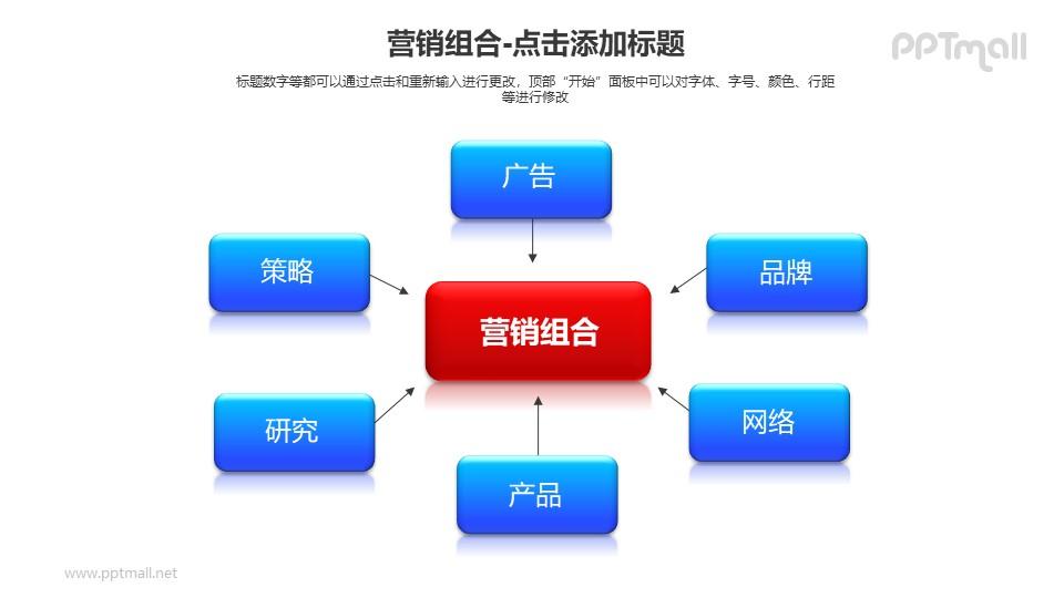 营销组合——6个影响因素PPT模板下载