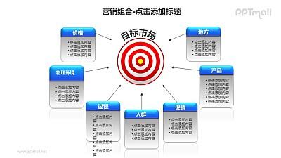 营销组合——目标市场的影响因素分析PPT模板下载