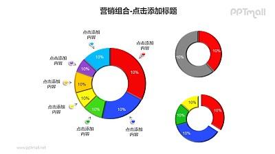 营销组合——1+2空心圆形状的饼状图PPT模板下载