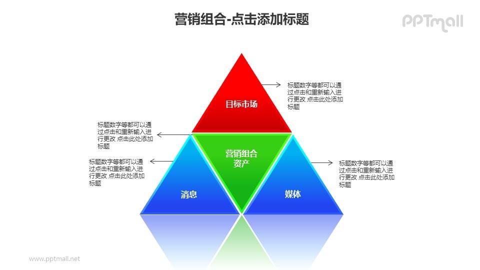 营销组合资产分段棱锥图PPT模板下载