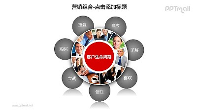 营销组合——客户生命周期PPT模板下载