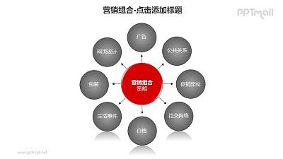 营销组合策略分析PPT模板下载