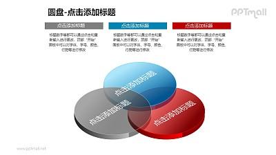 圆盘——3个集合半透明立体文氏图PPT模板下载