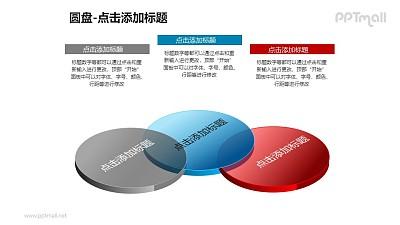 圆盘——3个并列的半透明立体文氏图PPT模板下载