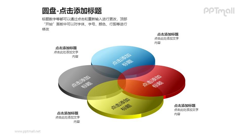 圆盘——4个集合半透明立体文氏图PPT模板下载