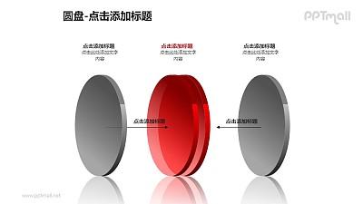 2+2红色半透明立体圆盘流程图PPT模板下载