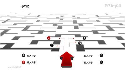 迷宫入口的选择PPT模板下载