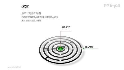 圆形的迷宫PPT模板下载
