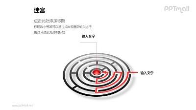 进入圆形迷宫的路线图PPT模板下载