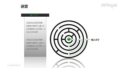 文本框+进入圆形迷宫的路线图PPT模板下载