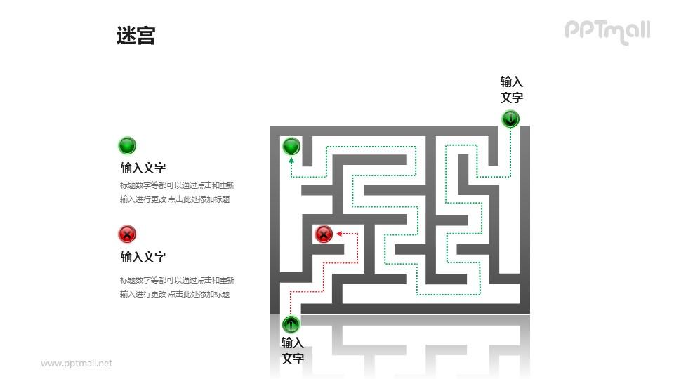 走迷宫——问题的正确解决方式PPT模板下载