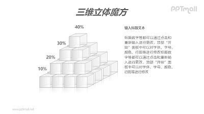 白色半透明四阶魔方层次分析图PPT模板素材(4)
