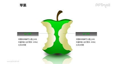 苹果——被咬掉的绿色苹果+文本框PPT模板素材