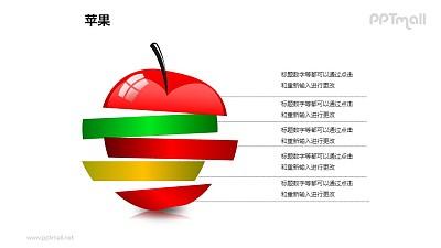 苹果——被切分的红色苹果PPT模板素材(2)