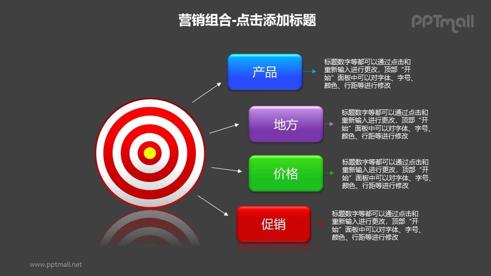 """营销组合——""""4P""""理论PPT模板下载(1)"""