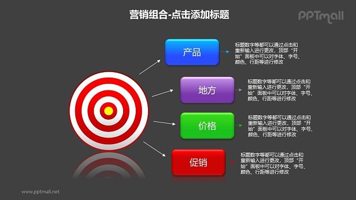 """营销组合——""""4P""""理论PPT模板下载(1)_幻灯片预览图2"""