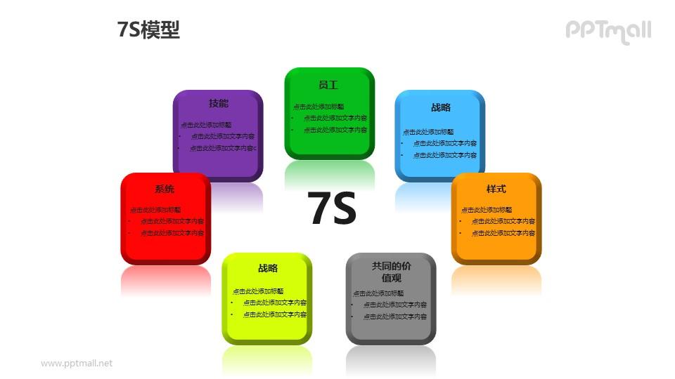 彩色方块7S模型PPT模板素材(2)