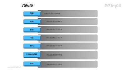 7S模型——蓝色列表PPT模板素材