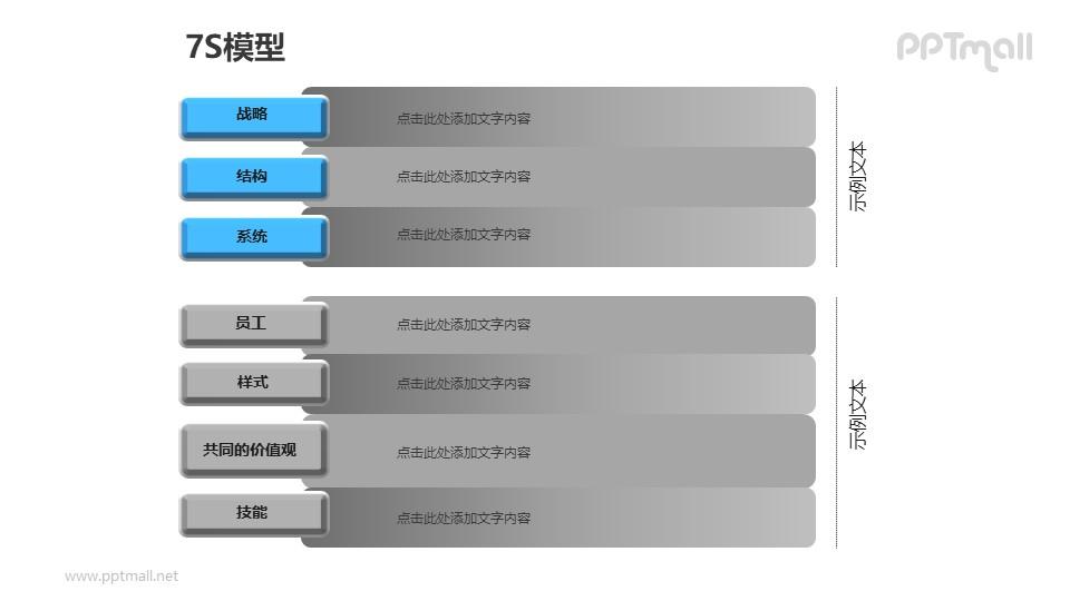 7S模型——蓝灰列表PPT模板素材
