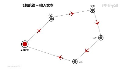 飞机航线循环关系PPT模板素材