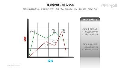 风险管理之风险-收益折线图PPT模板素材