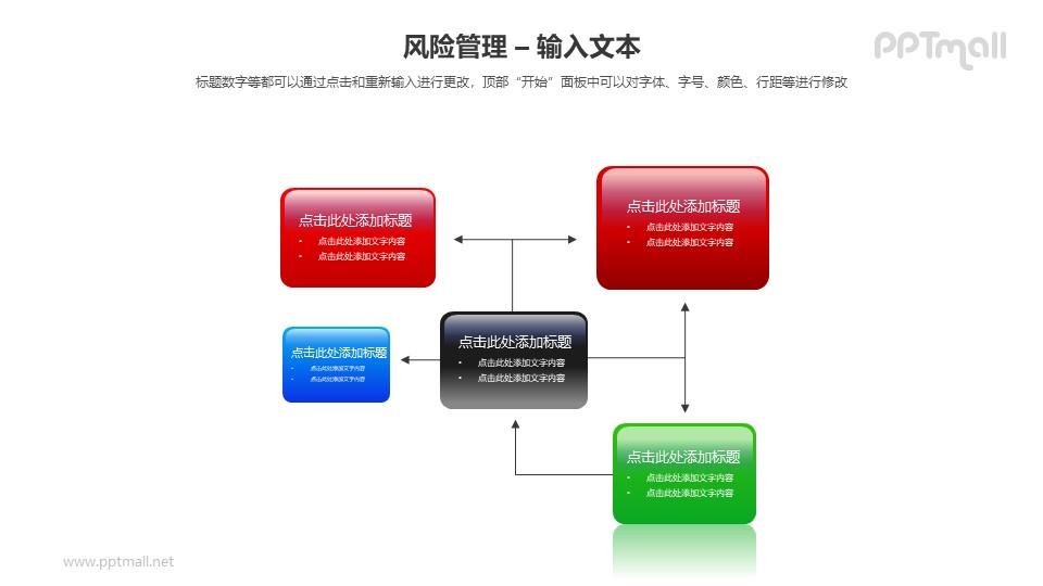 风险管理之组织架构图PPT模板素材