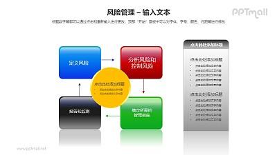 风险管理之循环图PPT模板素材