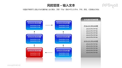 风险管理之6部分循环图PPT模板素材