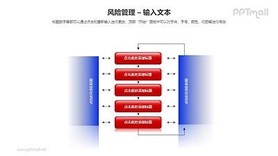 风险管理之控制风险流程图PPT模板素材(1)