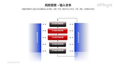 风险管理之控制风险流程图PPT模板素材(2)