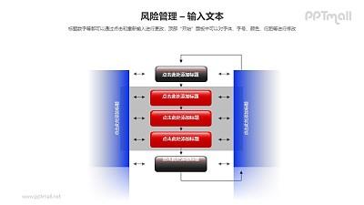 风险管理之控制风险流程图PPT模板素材(3)