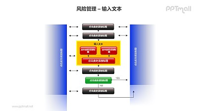 风险管理之管理步骤流程图PPT模板素材(1)