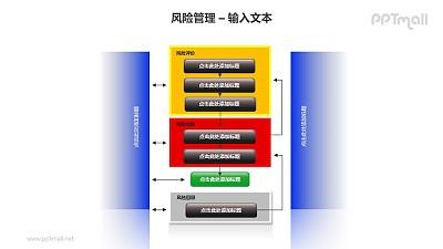 风险管理之管理步骤流程图PPT模板素材(2)
