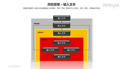 风险管理之层次分析图PPT模板素材