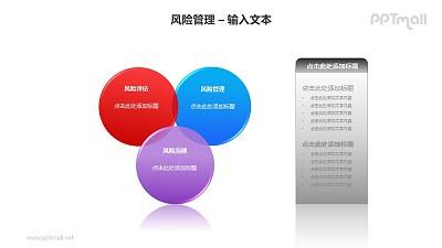 风险管理之三个交叉的圆形PPT模板素材
