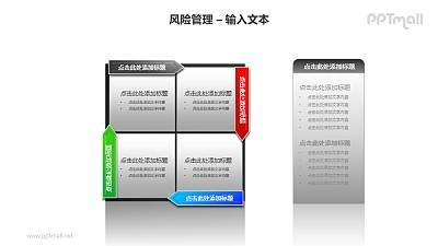 风险管理之四部分矩阵图PPT模板素材