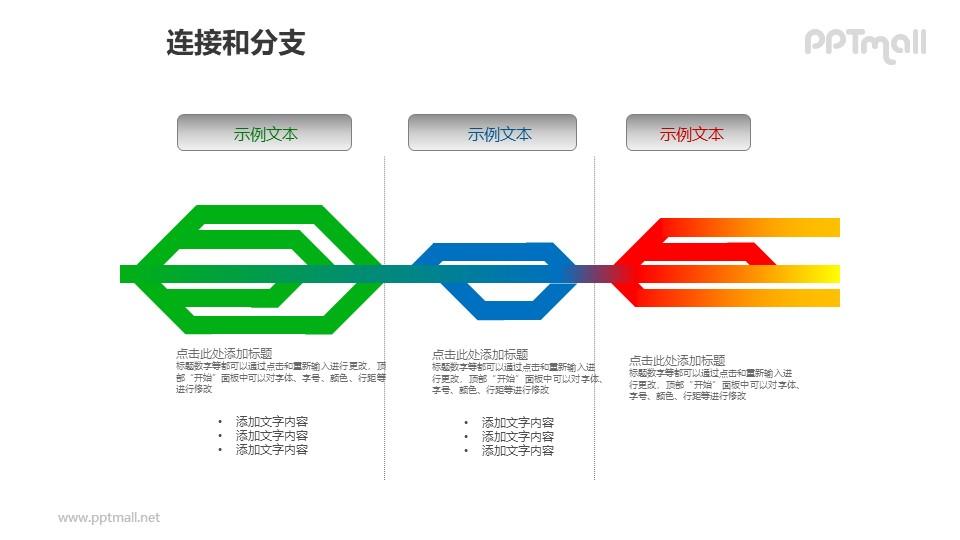 连接与分支——三部分对比关系PPT模板素材