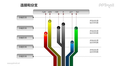 连接与分支——5个分支图对比关系PPT模板素材