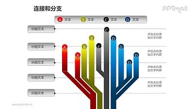 连接与分支——多个分支对比关系PPT模板素材