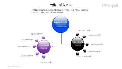 三个气泡总分关系PPT模板素材(3)