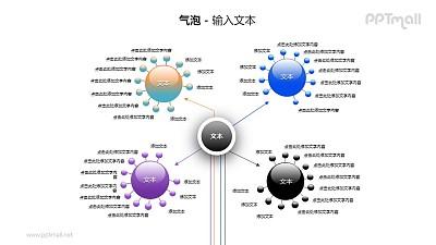 5个气泡圆球总分关系PPT模板素材