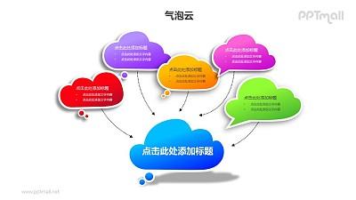 5+1彩色的气泡云汇聚关系PPT模板素材