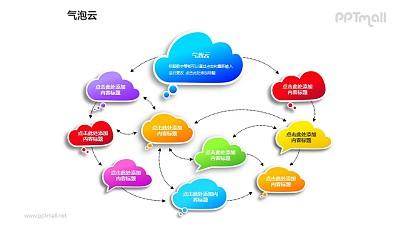 多个彩色的气泡云流程图PPT模板素材